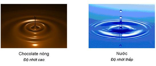Những tính chất đặc trưng của dầu nhớt - 1